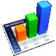 Сравнительный анализ и анализ по отклонениям показателей