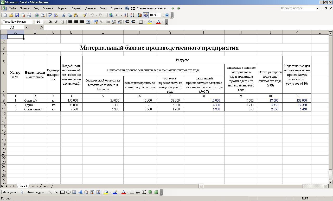 составление баланса расчетная таблица