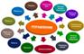 Внедрения подсистемы управленческого учета